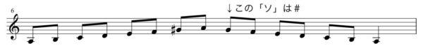 短調1-2