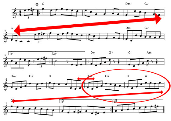 楽譜の読み方練習7-1
